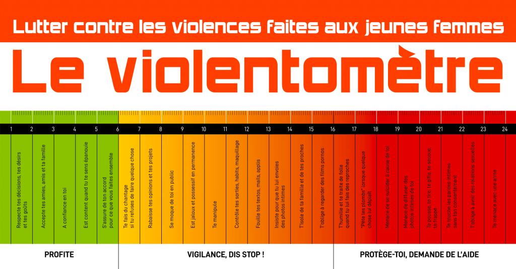 """Le violentomètre : un outil pour """"mesurer"""" les violences conjugales"""
